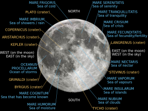 Major features on the Moon. Credit: Cmglee (Wikipedia).