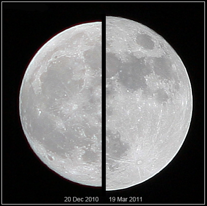 A comparison of the full Moon at perigee with an average full Moon. Credit: Marcoaliaslama (Wikipedia).