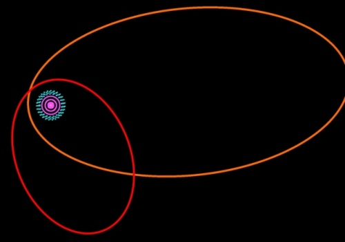 Orbits of Sedna and 2012 VP113 compared with the Kuiper Belt. Credit: Scott S. Sheppard/Carnegie Institution for Science.