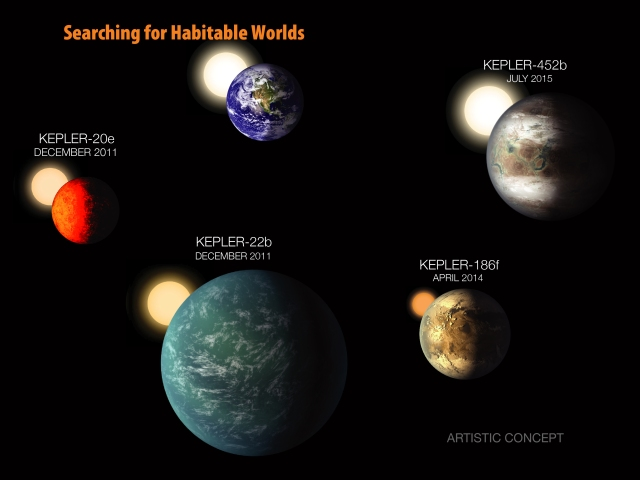 """Earth-like"" planets discovered by Kepler. Credit: NASA Ames/W. Stenzel"